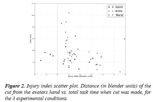 journal-psychology-cognition-index-scatter-plot