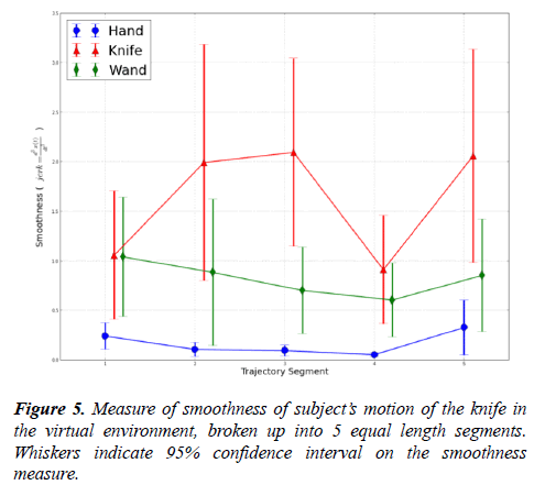 journal-psychology-cognition-virtual-environment