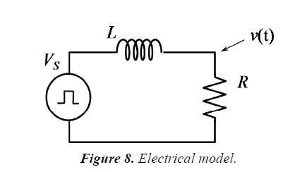 materials-science-Electrical-model