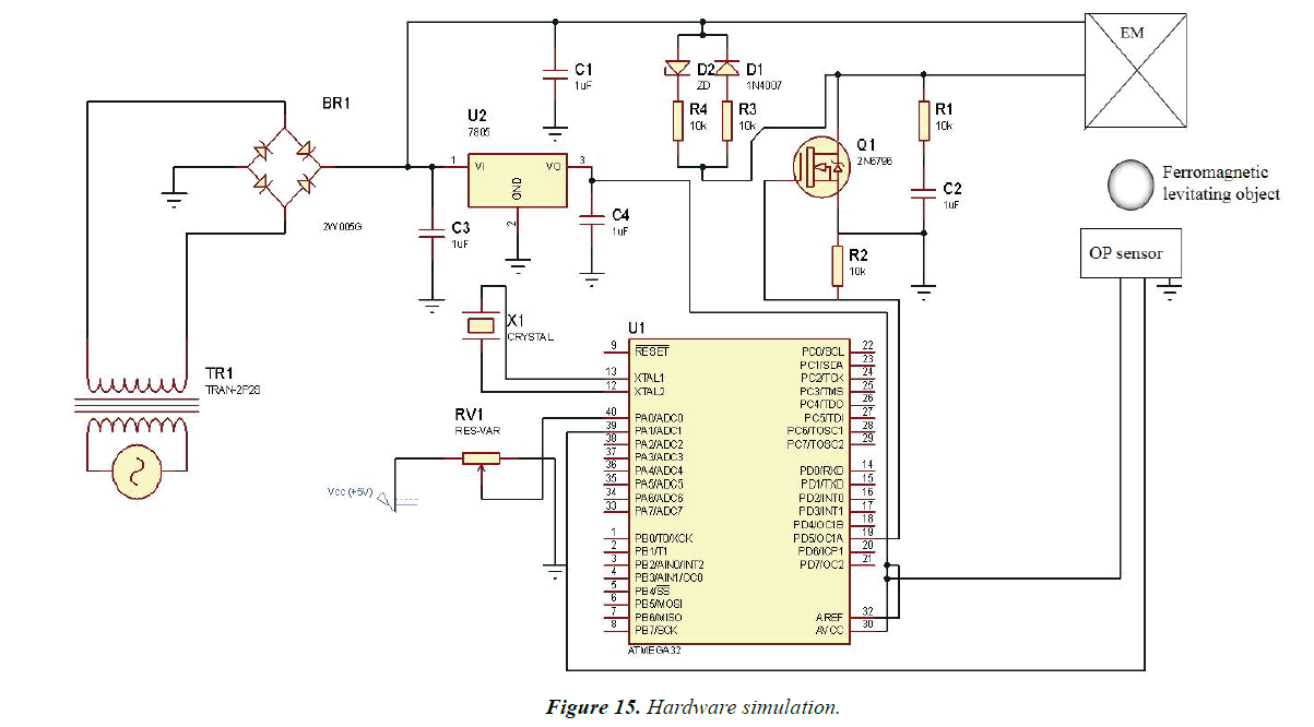 materials-science-Hardware-simulation