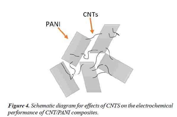 materials-science-Schematic-diagram