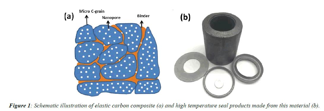 materials-science-Schematic-illustration