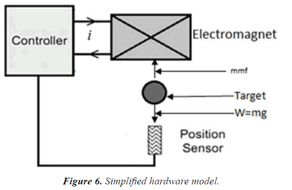 materials-science-Simplified-hardware