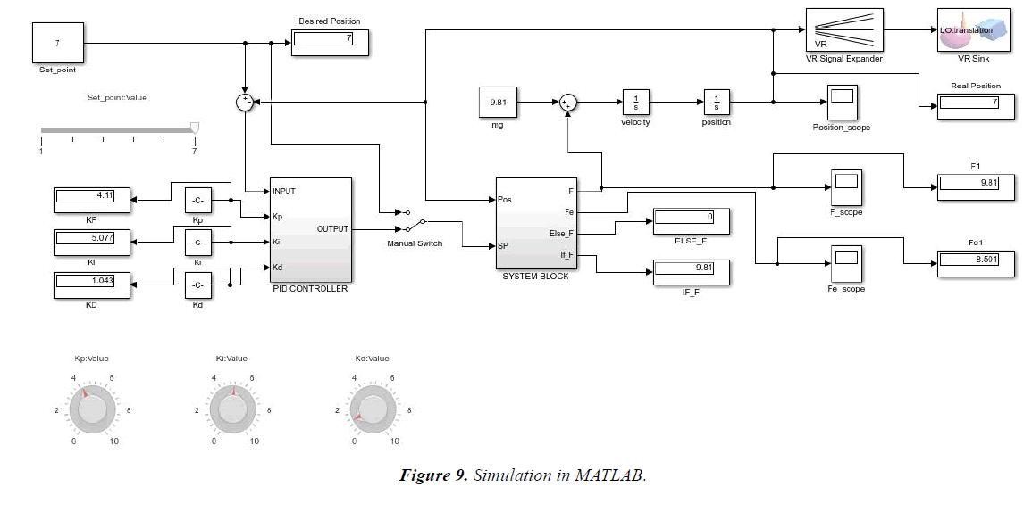 materials-science-Simulation-MATLAB