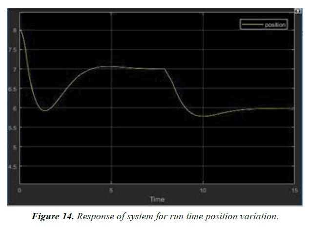 materials-science-position-variation