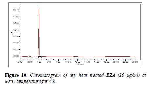 molecular-oncology-heat-temperature