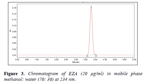 molecular-oncology-methanol-water