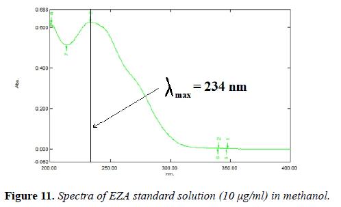 molecular-oncology-solution-methanol