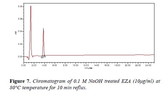 molecular-oncology-temperature-reflux