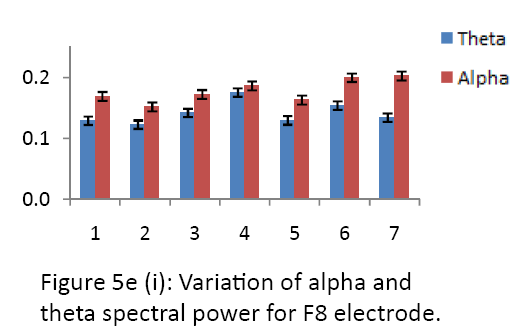 neurology-neurorehabilitation-research-alpha-theta-F8-electrode