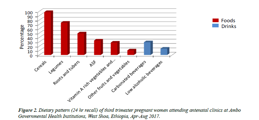 nutrition-human-health-pregnant-women