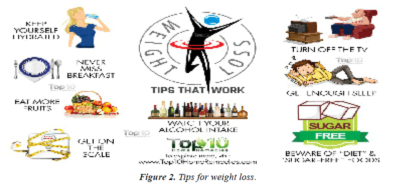 nutrition-human-health-weight-loss