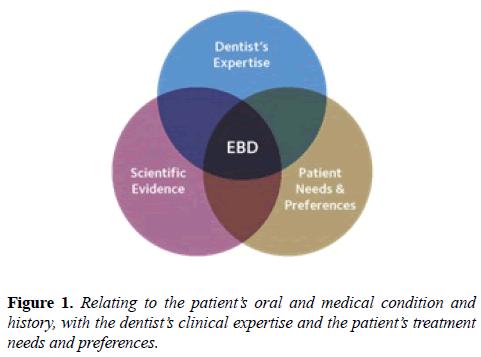 oral-medicine-and-toxicology-medical-condition