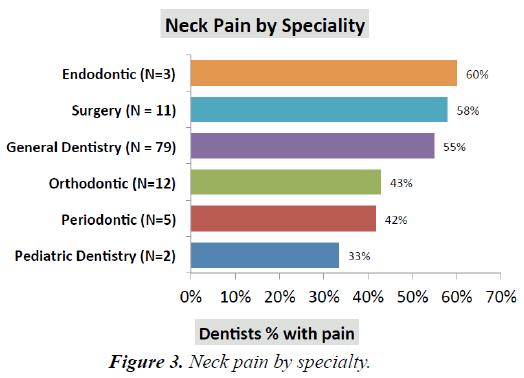 oral-medicine-toxicology-pain-specialty