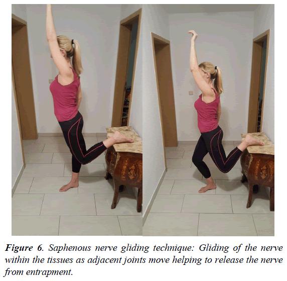 orthopedic-surgery-rehabilitation-Saphenous-nerve-gliding-technique