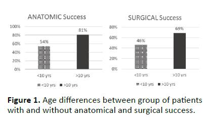 otolaryngology-online-journal-patients