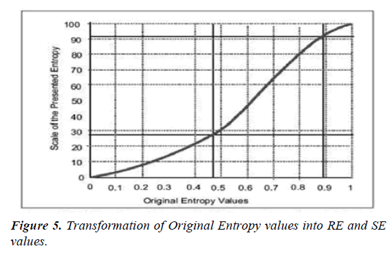pain-management-and-therapy-Original-Entropy