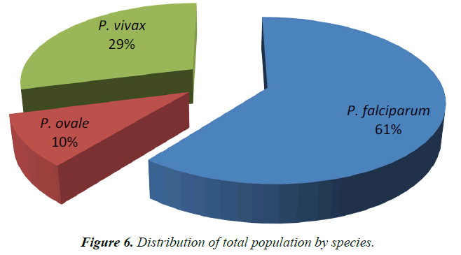 parasitic-diseases-diagnosis-therapy-population-species