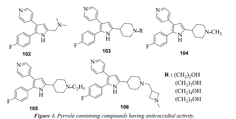 pharmaceutical-chemistry-chemical-science-Pyrrole-containing