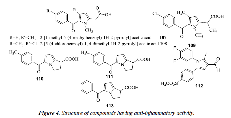 pharmaceutical-chemistry-chemical-science-Structure-compounds