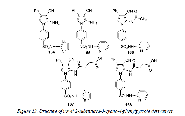 pharmaceutical-chemistry-chemical-science-Structure-novel