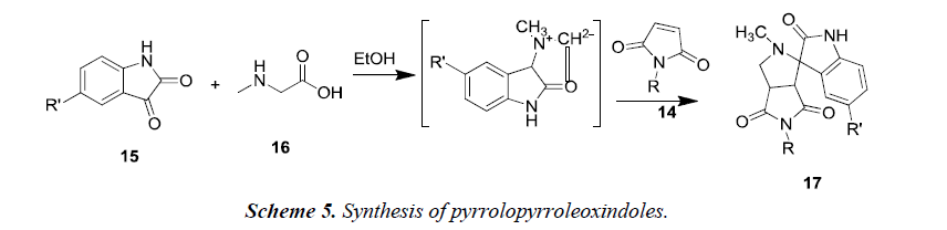 pharmaceutical-chemistry-chemical-science-Synthesis