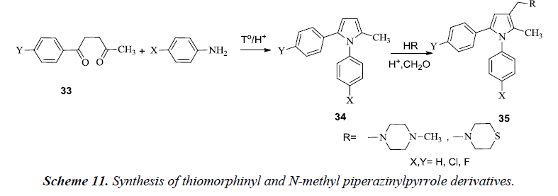 pharmaceutical-chemistry-chemical-science-Synthesis-thiomorphinyl