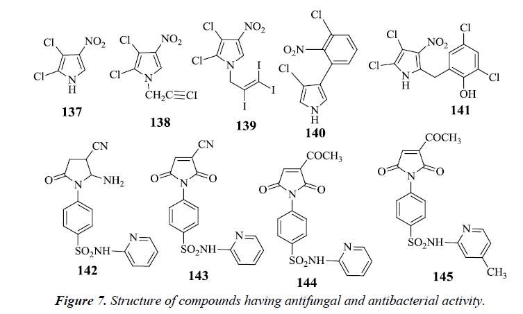 pharmaceutical-chemistry-chemical-science-antibacterial