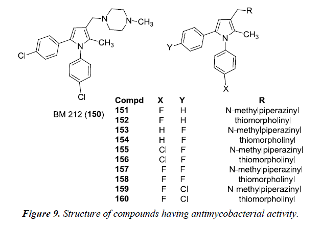 pharmaceutical-chemistry-chemical-science-antimycobacterial