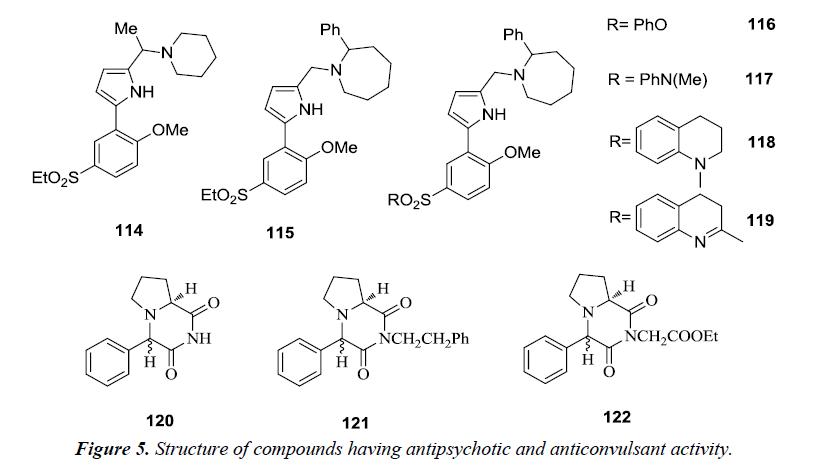 pharmaceutical-chemistry-chemical-science-antipsychotic