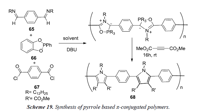 pharmaceutical-chemistry-chemical-science-conjugated-polymers