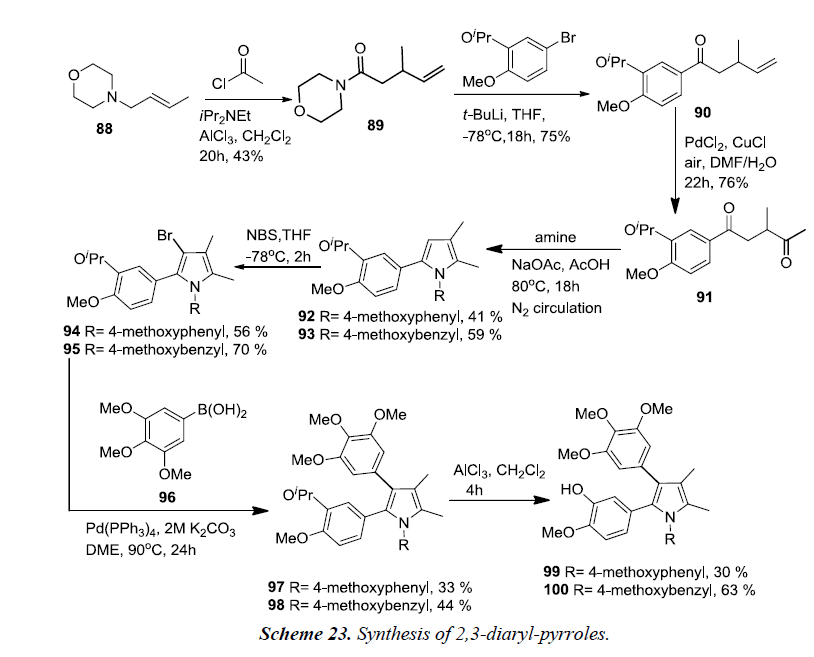 pharmaceutical-chemistry-chemical-science-diaryl-pyrroles