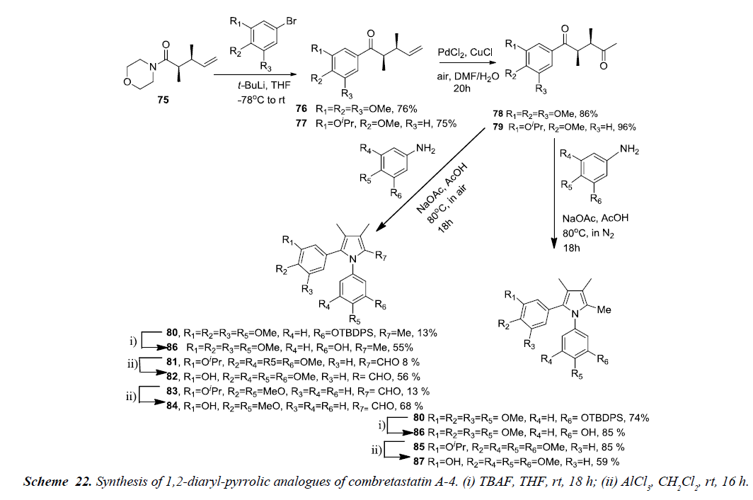 pharmaceutical-chemistry-chemical-science-pyrrolic-analogues