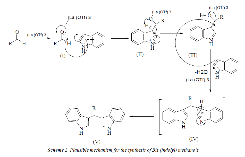 pharmaceutical-chemistry-chemical-science-synthesis-Bis