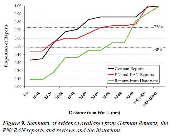 psychology-cognition-German-Reports