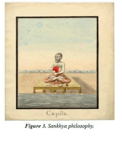 psychology-cognition-Sankhya-philosophy