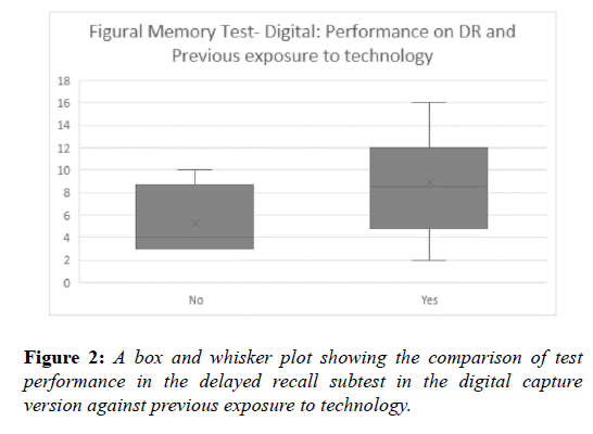 psychology-cognition-digital