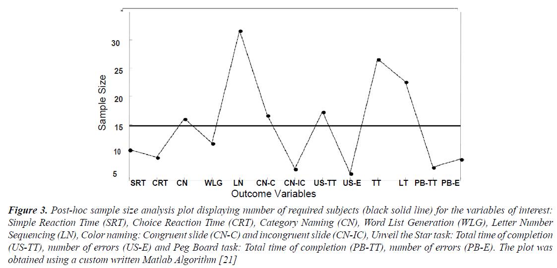 psychology-cognition-plot-displaying