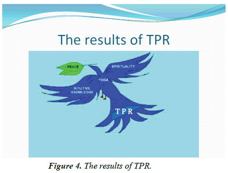 psychology-cognition-results-TPR