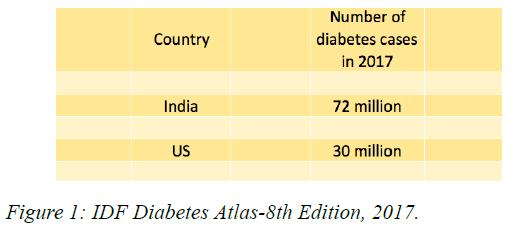 public-health-nutrition-Diabetes-Atlas