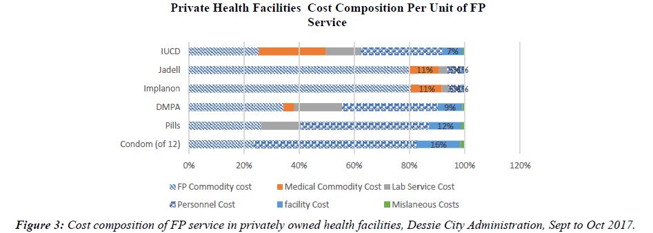 public-health-policy-planning-health