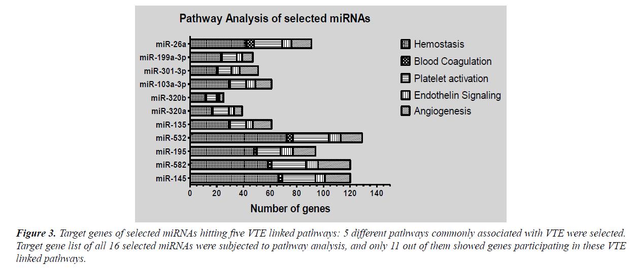 research-reports-genetics-genes-participating