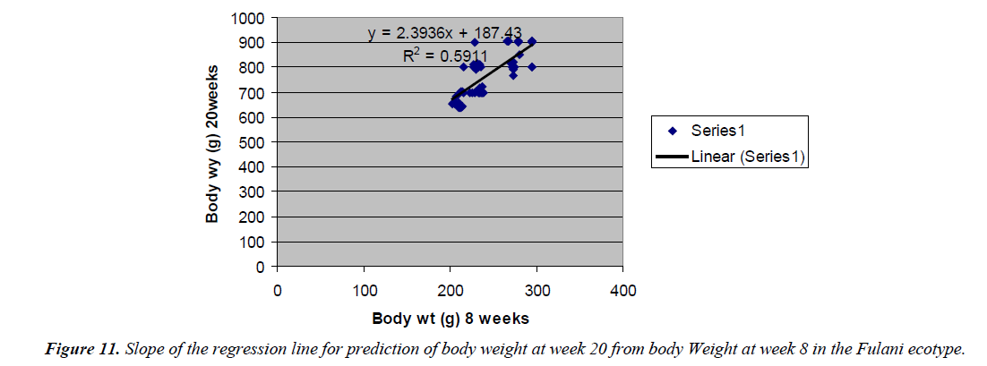 research-reports-genetics-prediction-body-weight