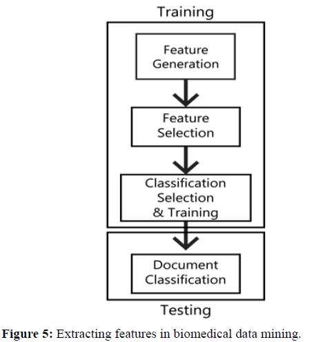 rnai-gene-silencing-data-mining