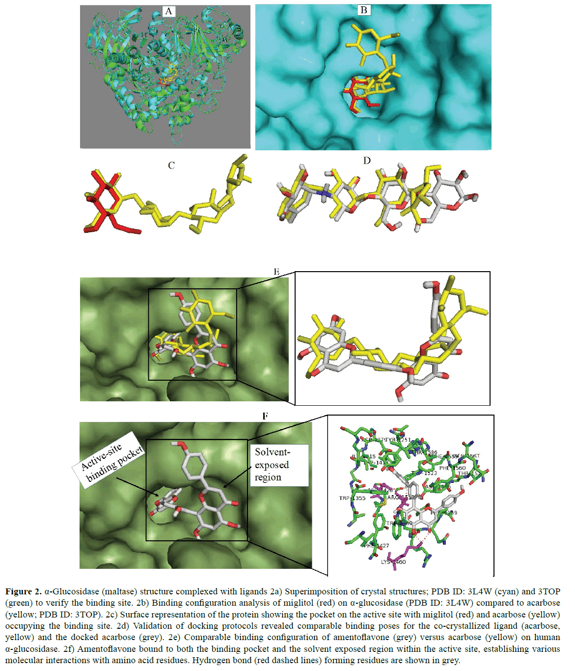 systems-biology-proteome-research-forming-residues