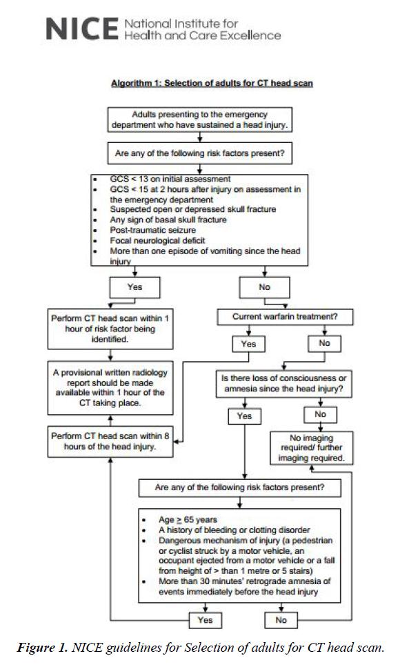 trauma-critical-care-NICE-guidelines