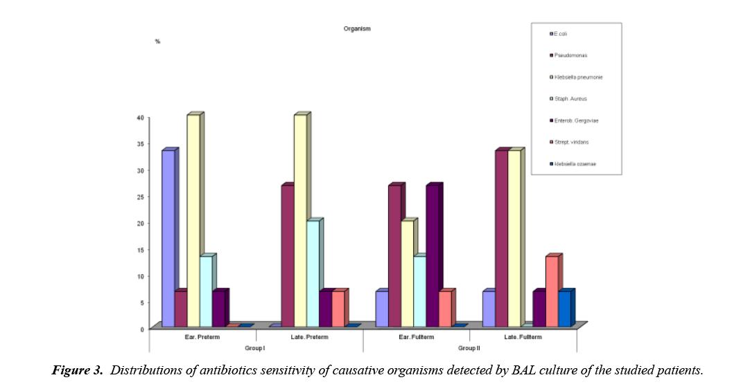 trauma-critical-care-causative-distributions