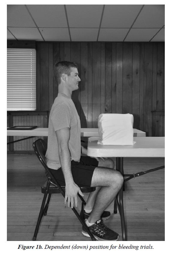 trauma-critical-care-position-bleeding-trials