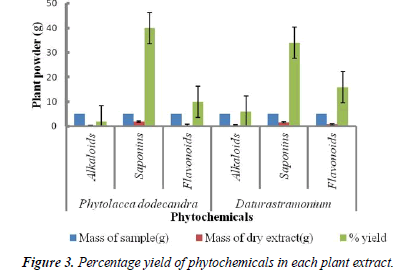 virology-research-phytochemicals